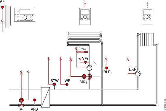 district heating  direct heating   mixed circuit
