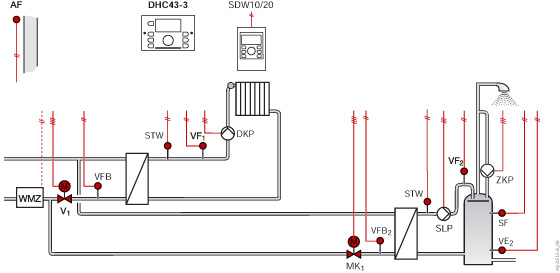 District heating 2 primary valves, direct heating circuit
